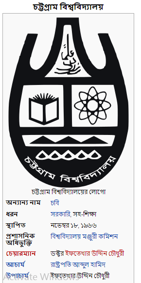 chittagong-university-news